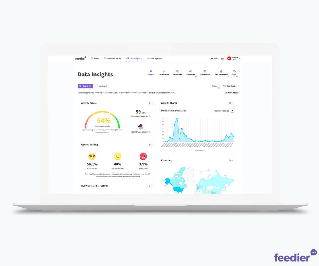 feedier dashboard with insights