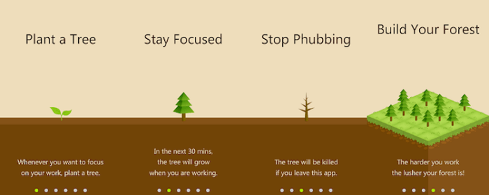 Forest App gamification example