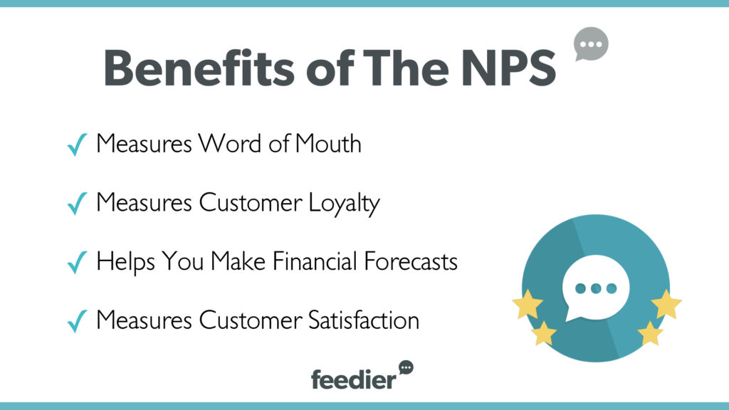 Benefits of the Net Promoter Score survey