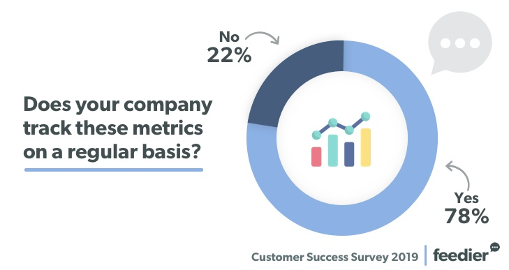 The Results Of Our Customer Success Survey 2019 4