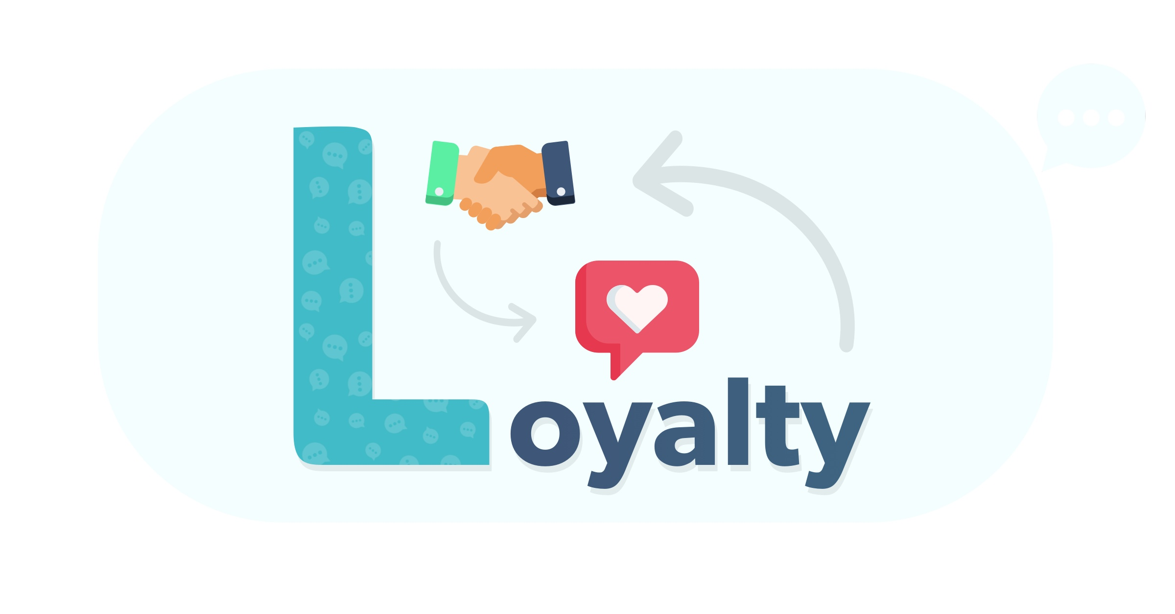 Loyalty Program Examples