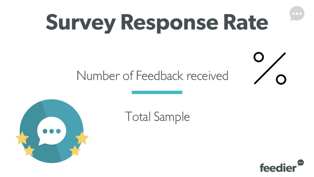 What's a Good Survey Response Rate? (+14 Hacks To Improve) 1