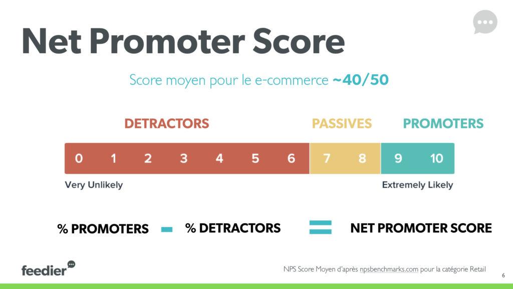 Net Promoter Score French
