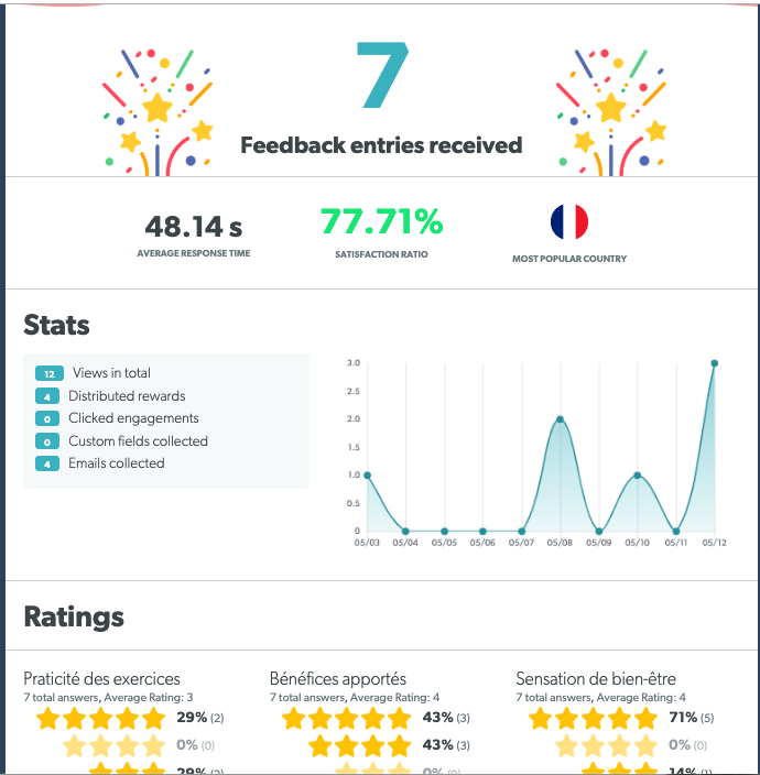 How To Find The Most Suitable Feedback Tool | Inside Feedier