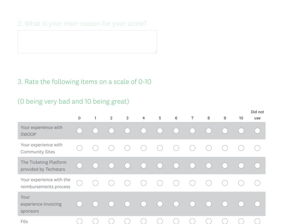 5 Surveymonkey Alternatives Here S What We Have Tried Feedier