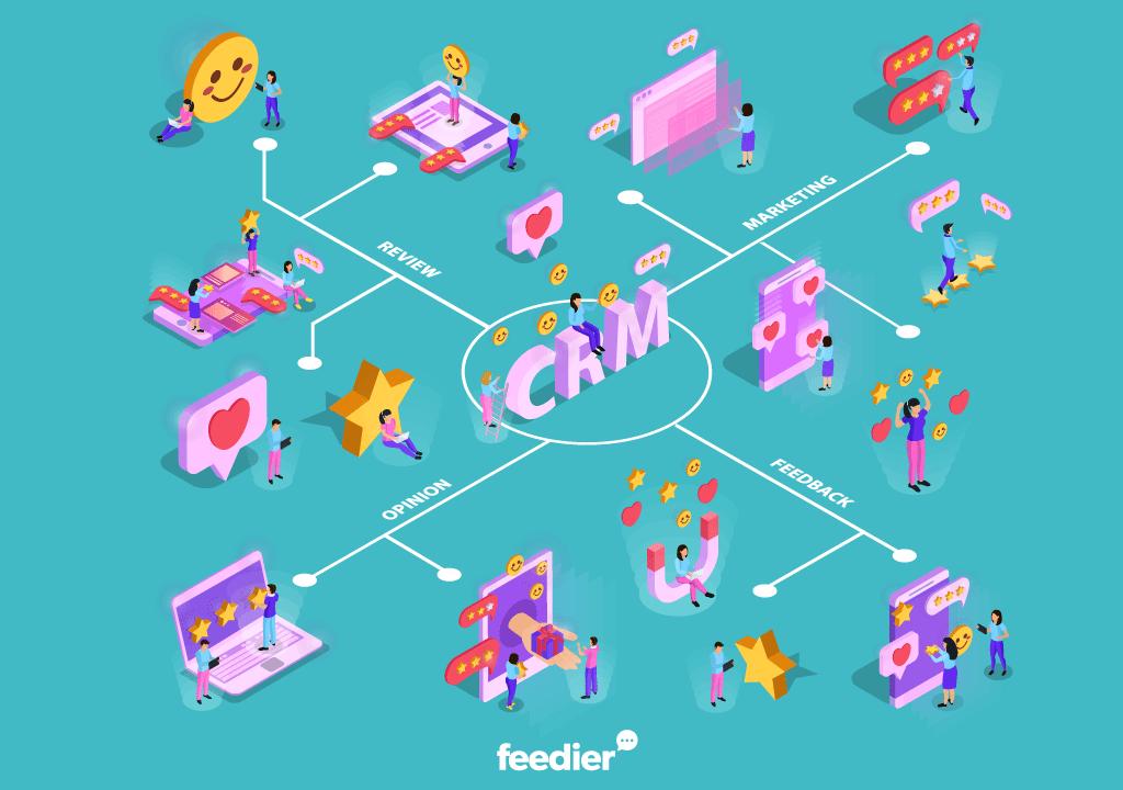 CRM feedback