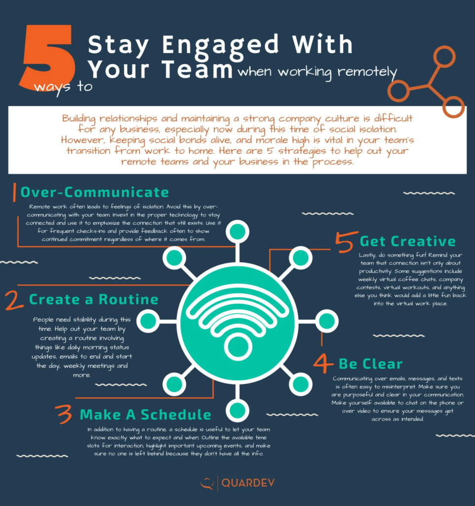 5 ways to stay engaged with your team