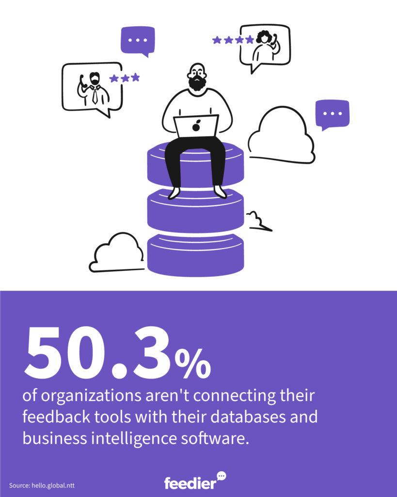 les données de feedback sont accessibles à toutes les entreprises