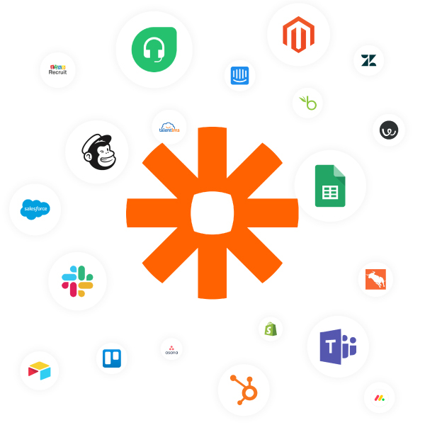 Connect with 2,000+ applications through Zapier