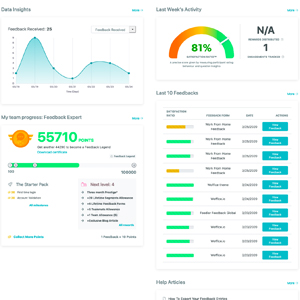 Complete data insights